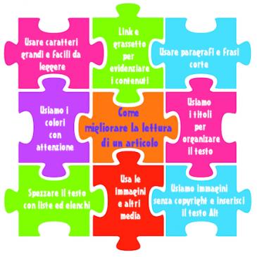 Un puzzle con alcuni suggerimenti su come migliorare la lettura di un articolo